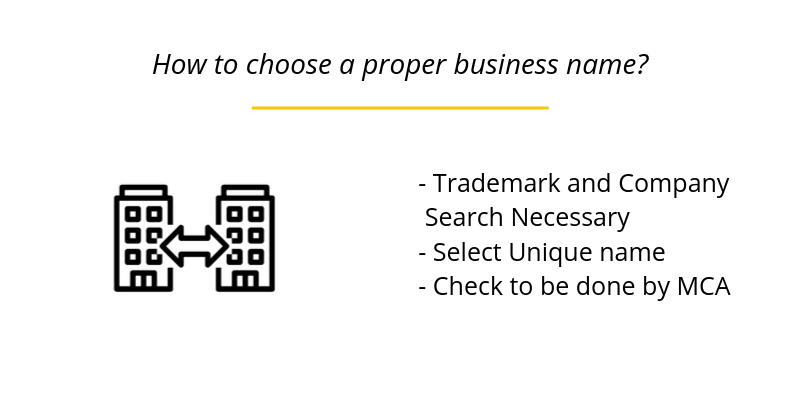 How to choose a proper business name?