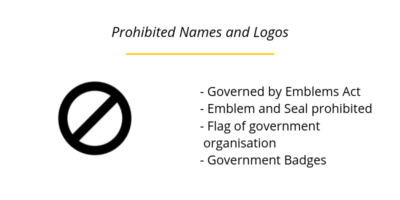 Prohibited Names and Logos