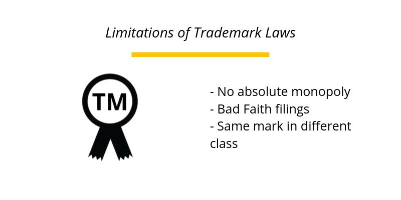 Limitations of Trademark Laws
