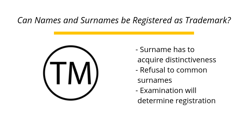 Can Names and Surnames be Registered as Trademark?