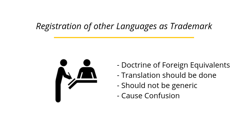 Registration of other Languages as Trademark