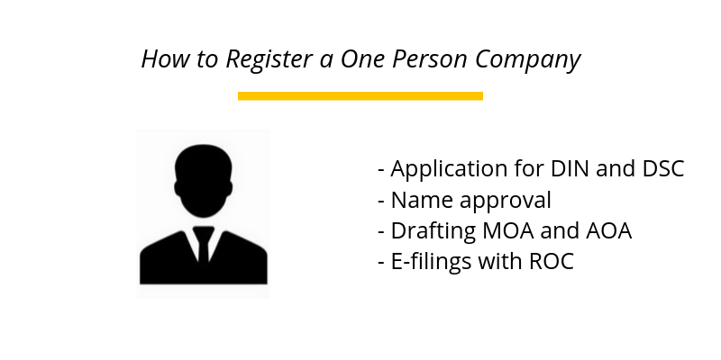 How to Register a One Person Company