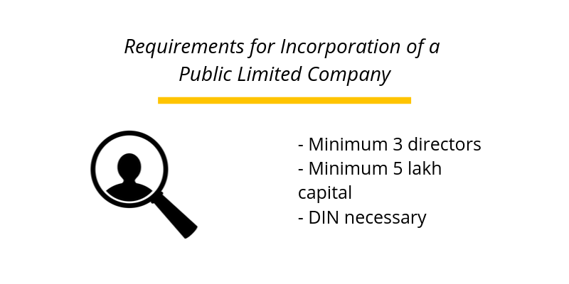 Requirements for Incorporation of a  Public Limited Company