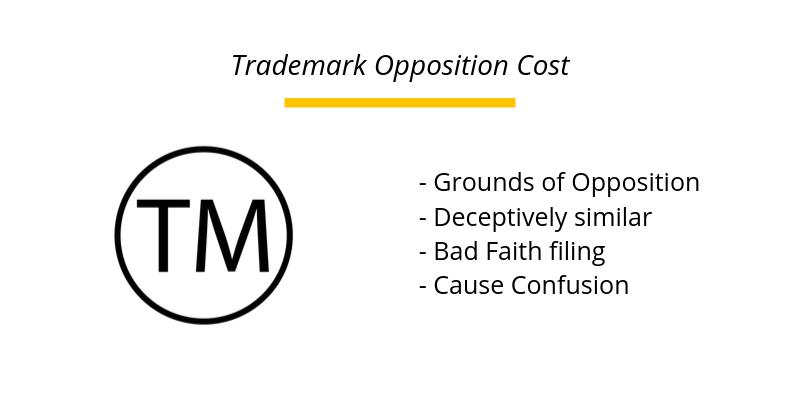 Trademark Opposition Cost