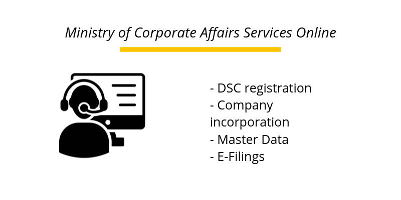 Ministry of Corporate Affairs Services Online