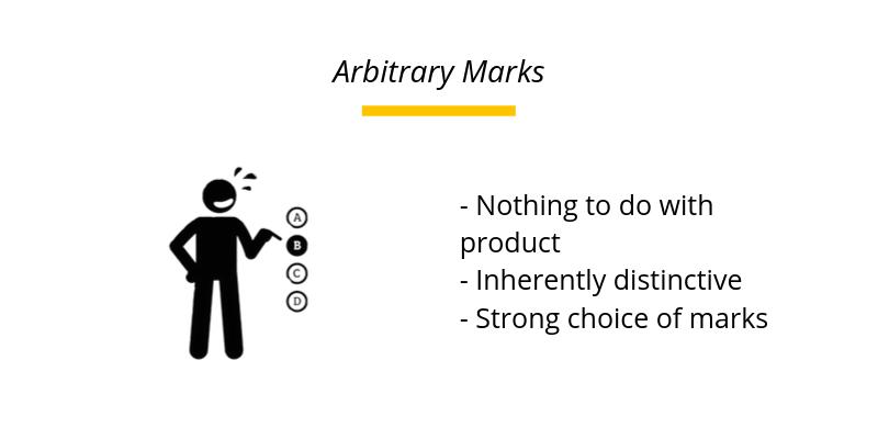 Arbitrary Marks