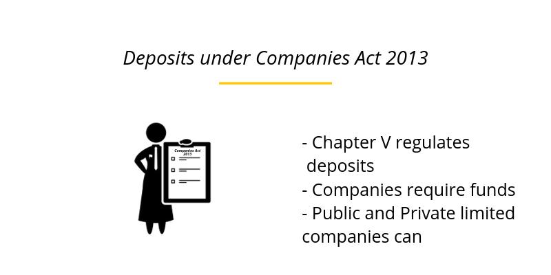 Deposits under Companies Act 2013