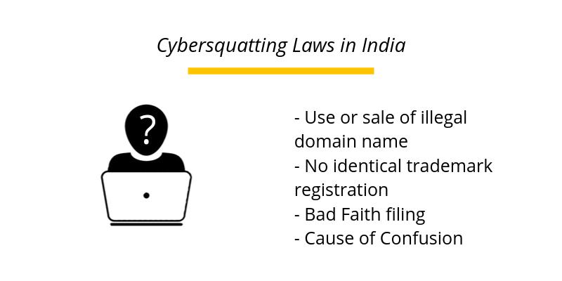 Cybersquatting Laws in India