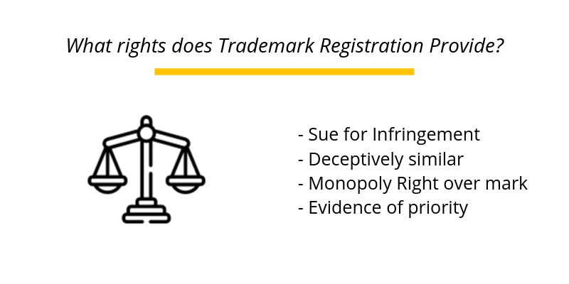 What rights does Trademark Registration Provide?