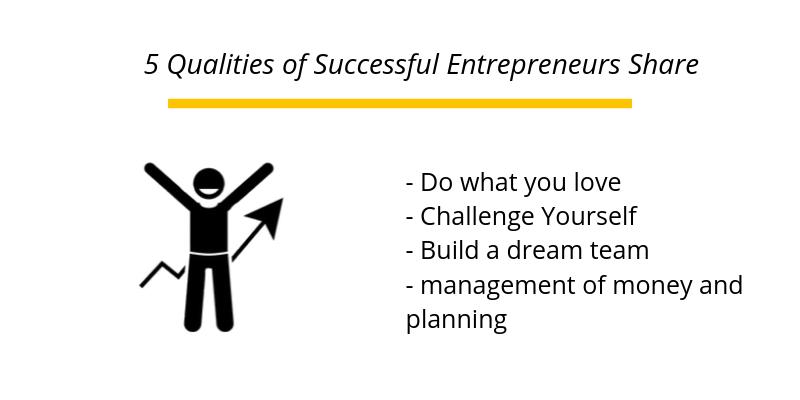 5 Qualities of Successful Entrepreneurs Share