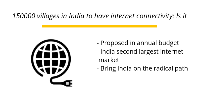 150000 villages in India to have internet connectivity: Is it