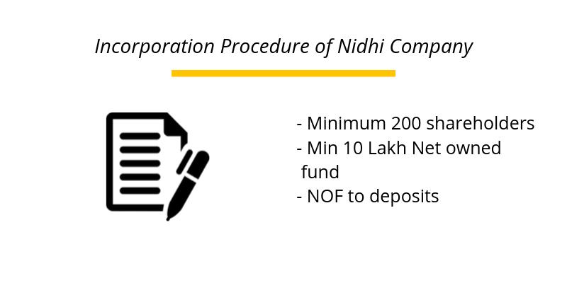 Incorporation Procedure of Nidhi Company