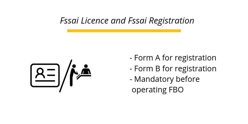 Fssai Licence and Fssai Registration
