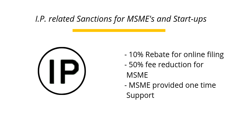 I.P. related Sanctions for MSME's and Start-ups