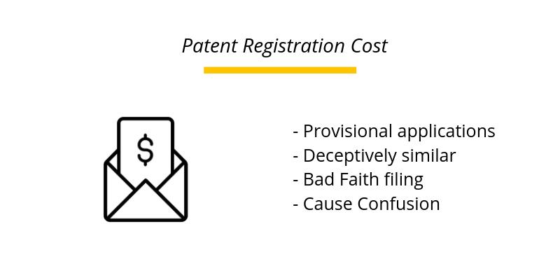Patent Registration Cost
