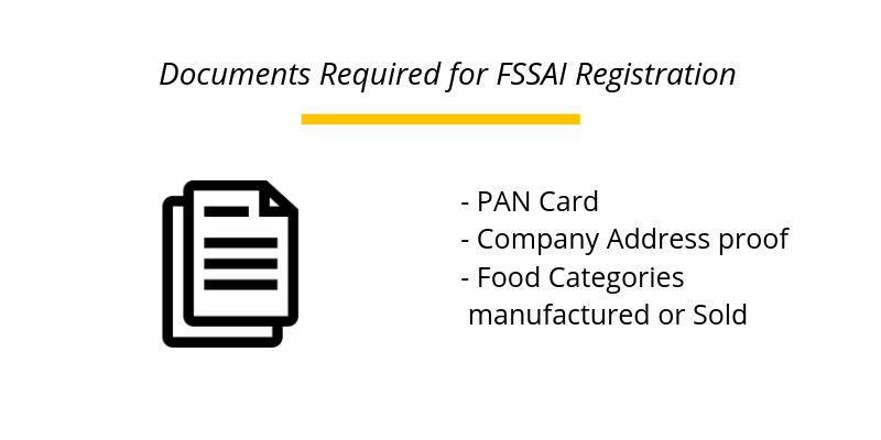 Documents Required for FSSAI Registration