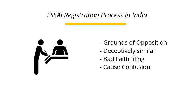 FSSAI Registration Process in India