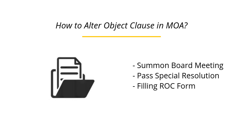 How to Alter Object Clause in MOA?