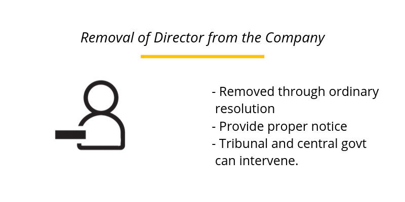Removal of Director from the Company