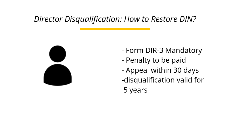 Director Disqualification: How to Restore DIN?