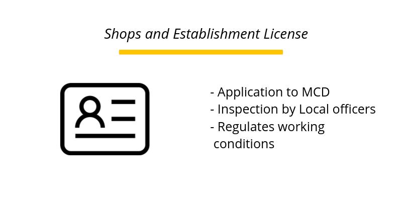 Shops and Establishment License