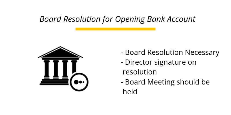 Board Resolution for Opening Bank Account