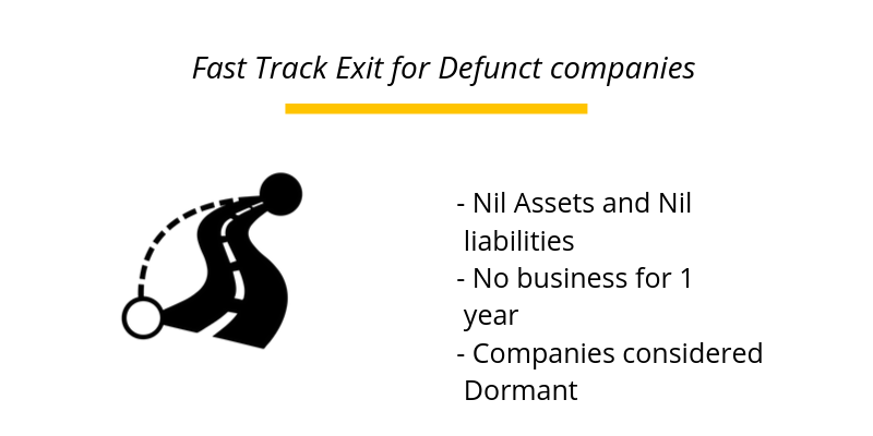 Fast Track Exit for Defunct companies