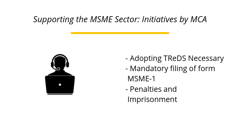 Supporting the MSME Sector: Initiatives by MCA