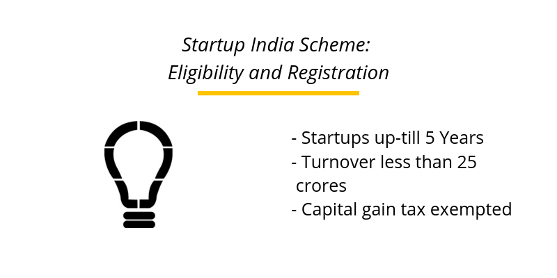 Startup India Scheme: Concept, Eligibility and Registration