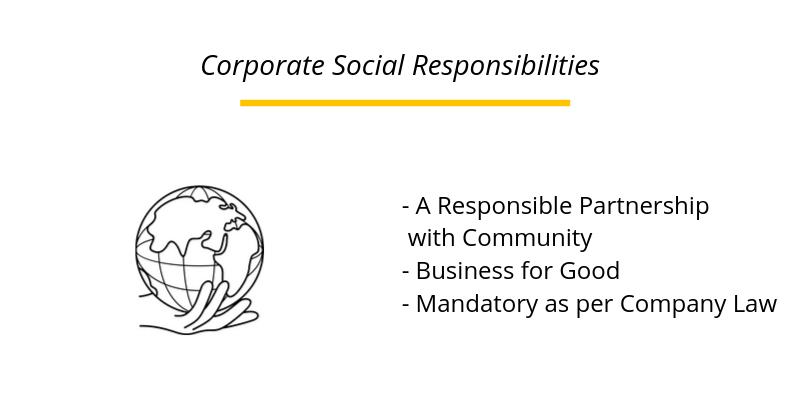 Corporate Social Responsibilities (Companies Act 2013)