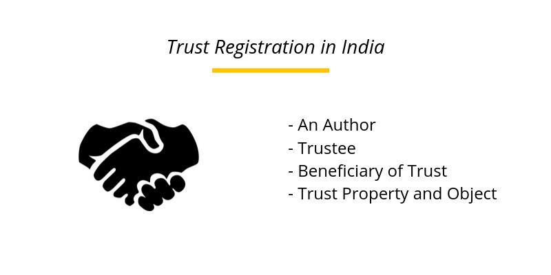 Trust Registration in India
