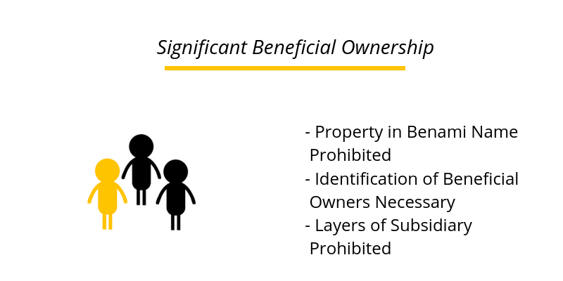 The Companies Act 2013: Significant Beneficial Ownership