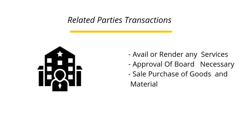 Related Parties Transactions