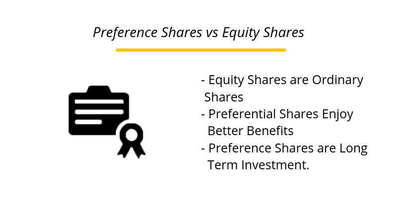 Preference Shares vs Equity Shares