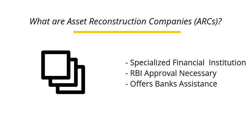 What are Asset Reconstruction Companies (ARCs)?