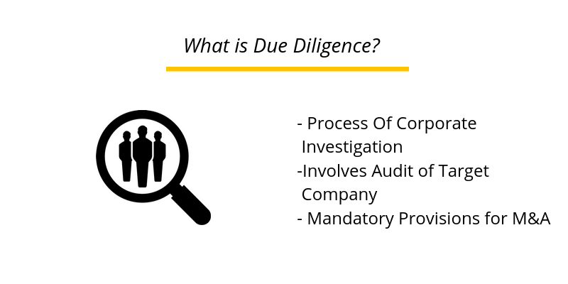 What is Due Diligence? - Definition and Types