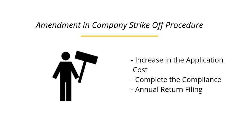 Amendment in Company Strike Off Procedure