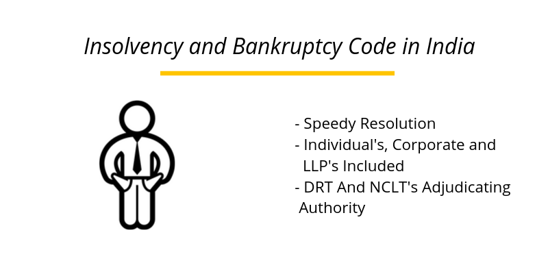 Insolvency and Bankruptcy Code in India
