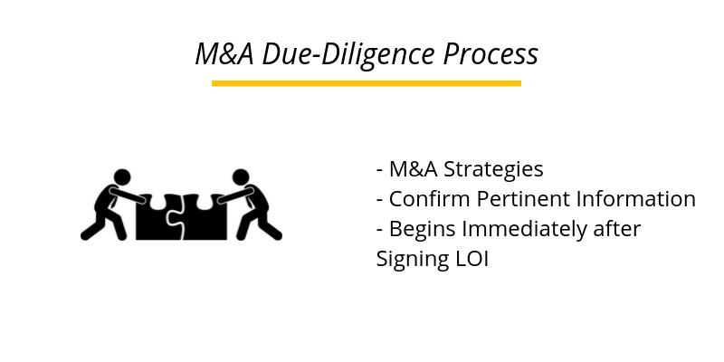 M&A Due-Diligence Process