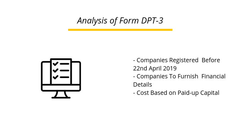 Analysis of Form DPT-3