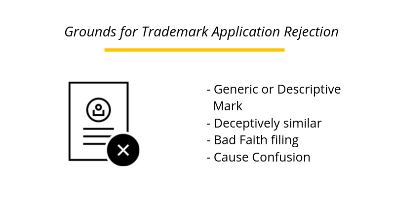 Grounds for Trademark Application Rejection