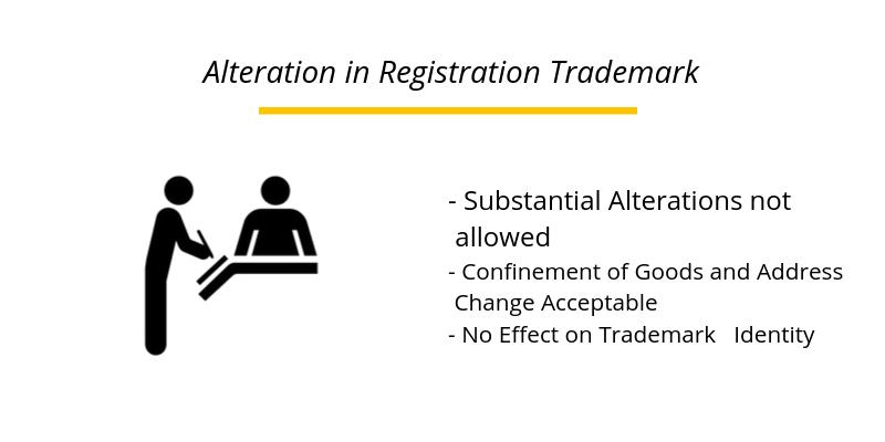 Alteration in Registration Trademark