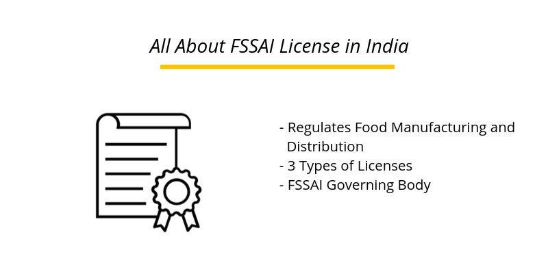 All About FSSAI License in India