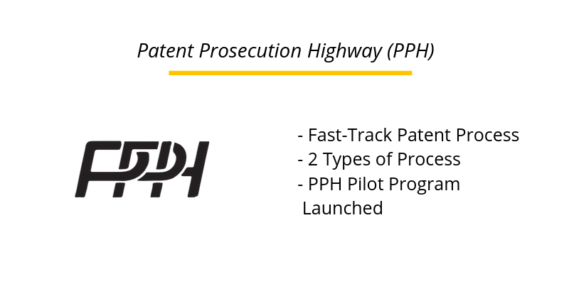 Patent Prosecution Highway (PPH) : The Fast Track Examination Procedure