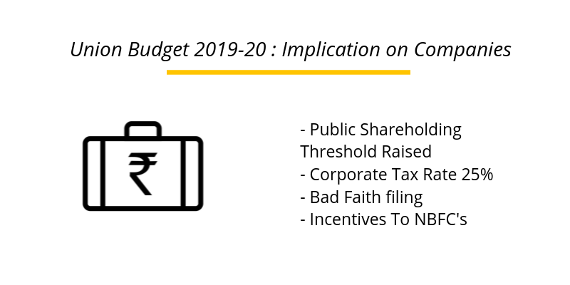 Union Budget 2019-20 : Implication on Companies