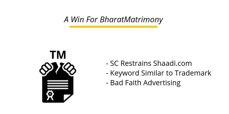 BharatMatrimony wins Trademark Infringement case Against Shaadi.com