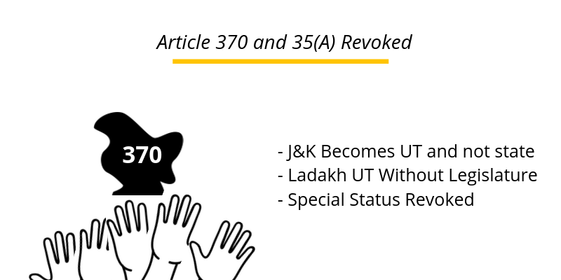 The Kashmir Change: Article 370 and 35(A) Revoked