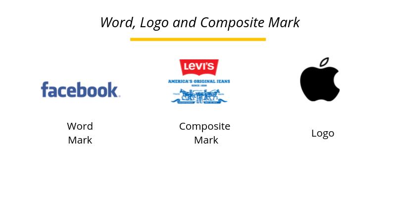 Understanding Difference Between Word, Logo and Logo Composite Mark