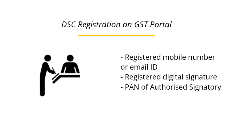 DSC Registration on GST Portal