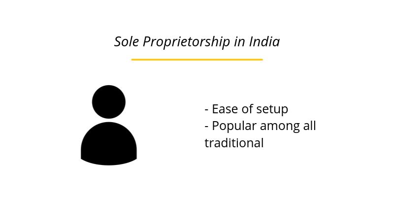 Sole Proprietorship in India